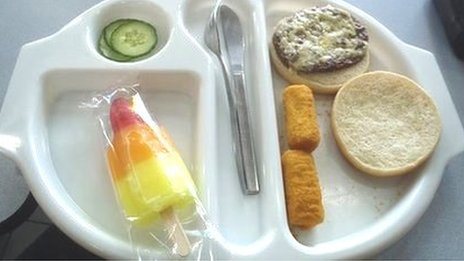 School Dinners – What Are Kids Eating?
