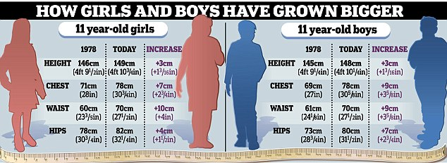 clothes-sizes